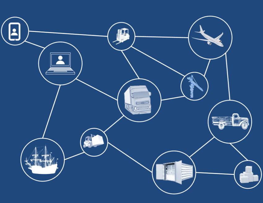 Globalia_transportation and logistics industry