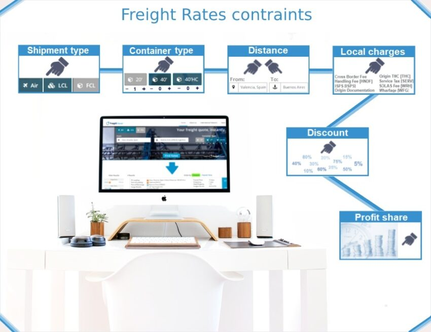 Rates in sea freight shipping industry