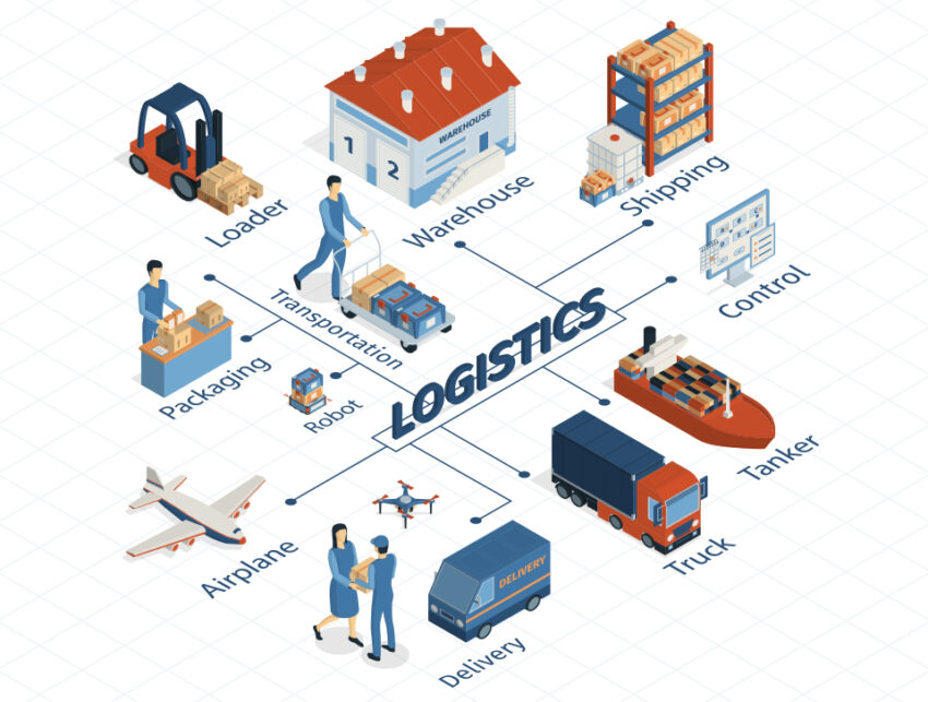Logistics Industry - Globalia