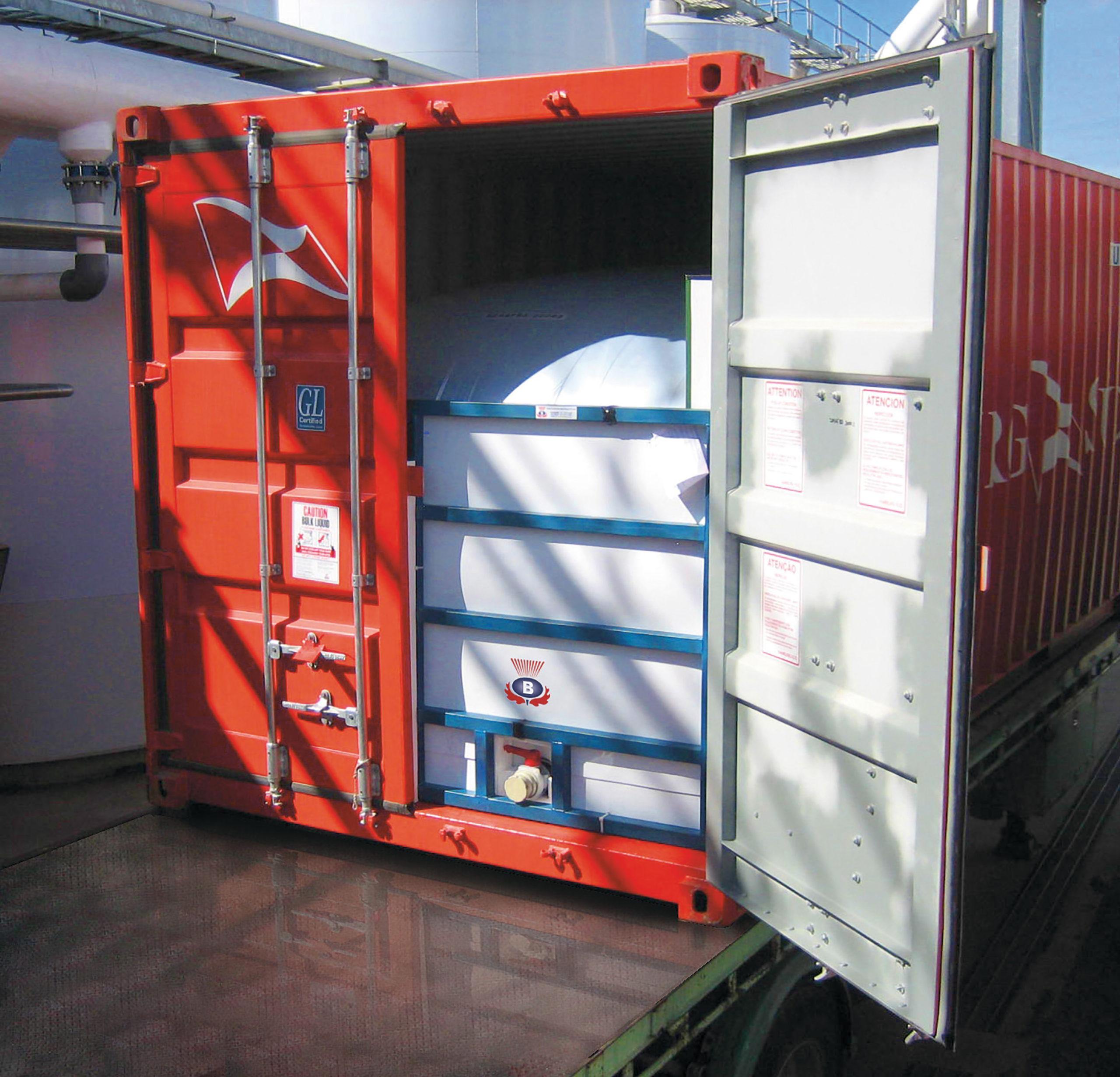 European Logistics